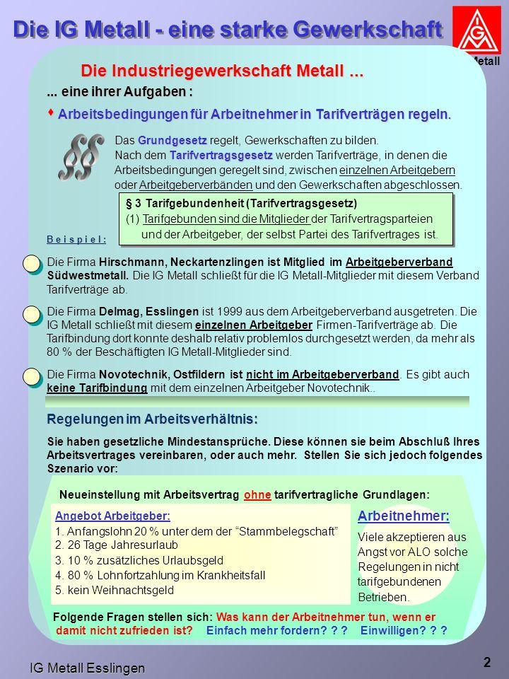 IG Metall Esslingen Die IG Metall - eine starke Gewerkschaft IG Metall 2 Die Industriegewerkschaft Metall......