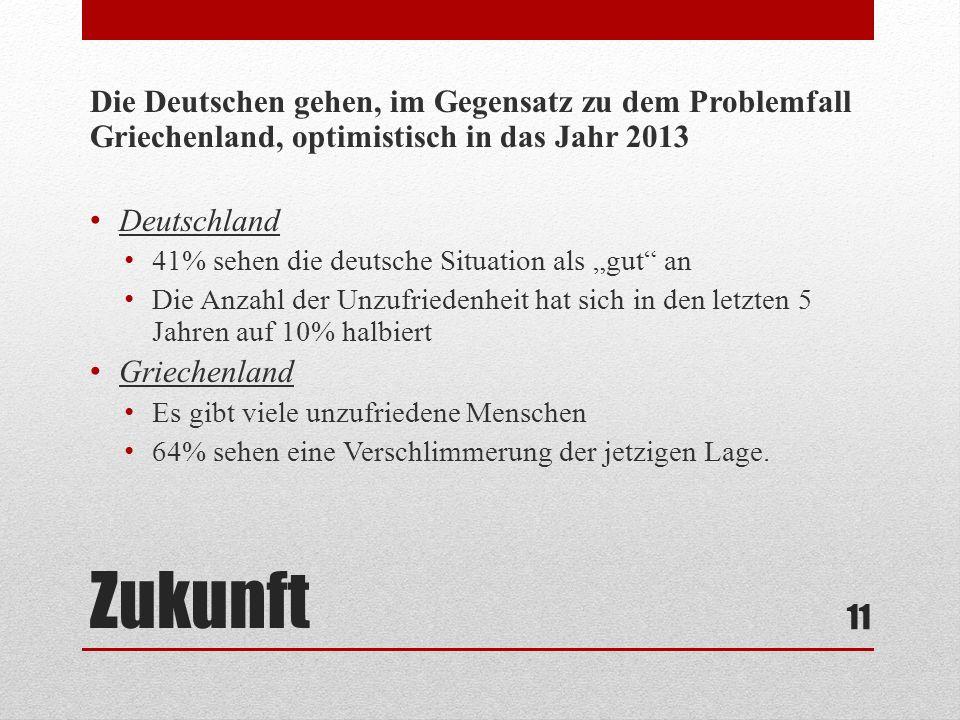 """Zukunft Die Deutschen gehen, im Gegensatz zu dem Problemfall Griechenland, optimistisch in das Jahr 2013 Deutschland 41% sehen die deutsche Situation als """"gut an Die Anzahl der Unzufriedenheit hat sich in den letzten 5 Jahren auf 10% halbiert Griechenland Es gibt viele unzufriedene Menschen 64% sehen eine Verschlimmerung der jetzigen Lage."""