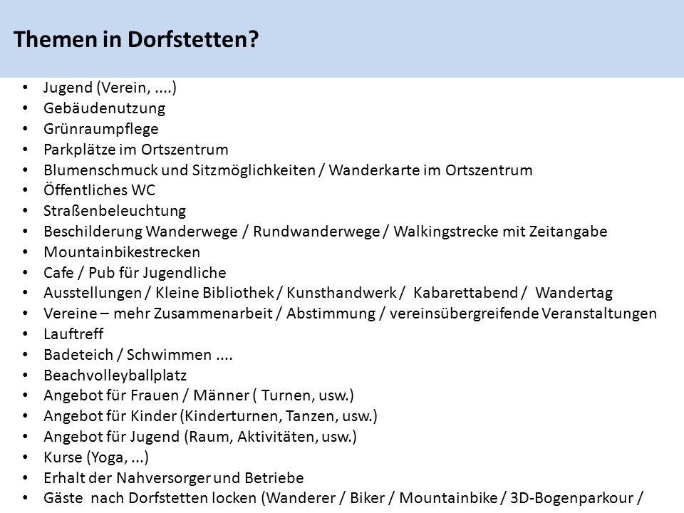 Themen in Dorfstetten.