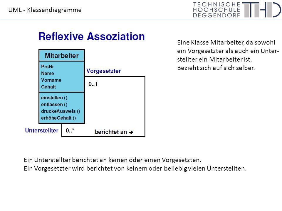 UML - Klassendiagramme Eine Klasse Mitarbeiter, da sowohl ein Vorgesetzter als auch ein Unter- stellter ein Mitarbeiter ist.