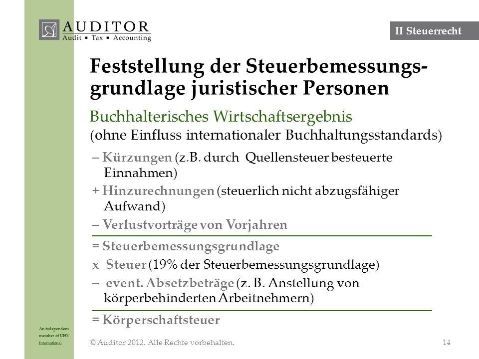 An independent member of UHY International Feststellung der Steuerbemessungs- grundlage juristischer Personen Buchhalterisches Wirtschaftsergebnis (oh