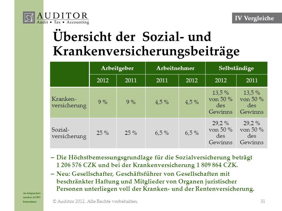 An independent member of UHY International Übersicht der Sozial- und Krankenversicherungsbeiträge © Auditor 2012.