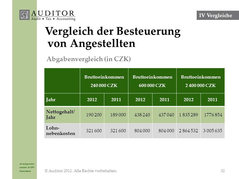 An independent member of UHY International Vergleich der Besteuerung von Angestellten © Auditor 2012. Alle Rechte vorbehalten.32 Bruttoeinkommen 240 0