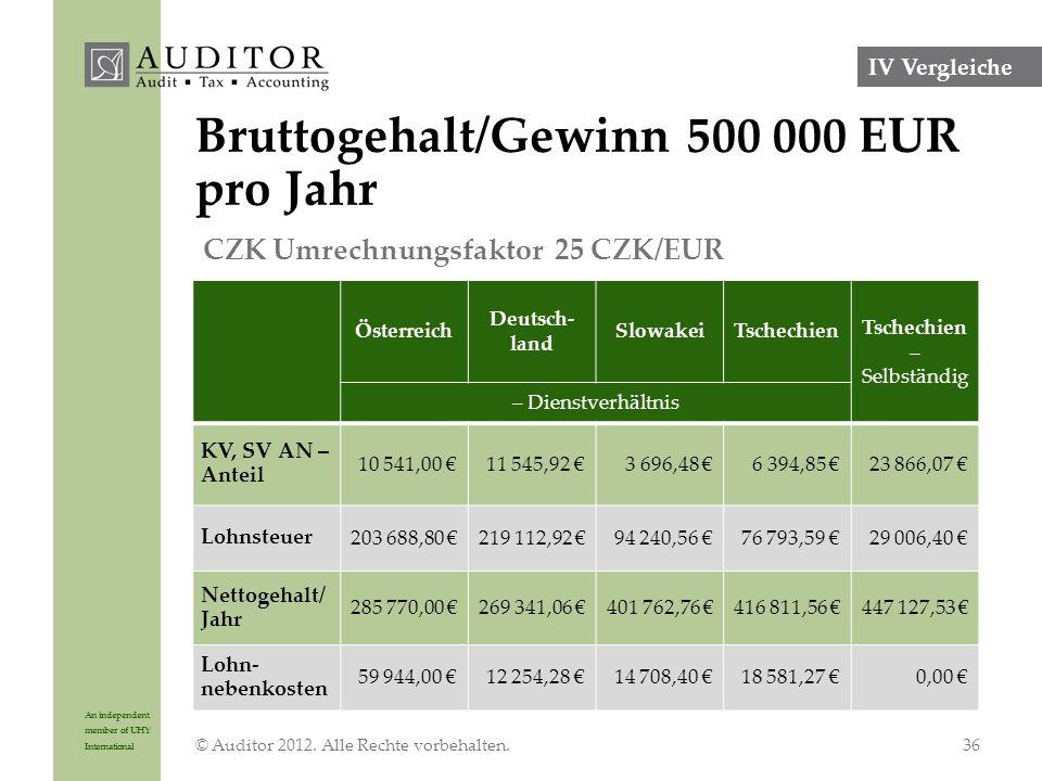 An independent member of UHY International © Auditor 2012. Alle Rechte vorbehalten.36 Bruttogehalt/Gewinn 500 000 EUR pro Jahr CZK Umrechnungsfaktor 2