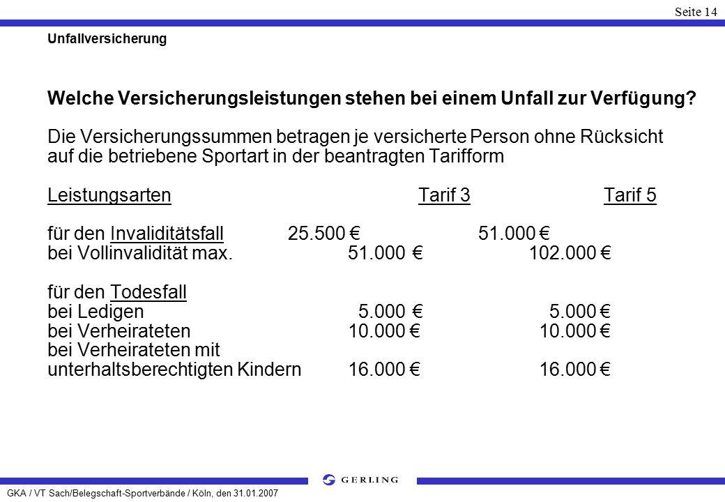 GKA / VT Sach/Belegschaft-Sportverbände / Köln, den 31.01.2007 Seite 14 Unfallversicherung Welche Versicherungsleistungen stehen bei einem Unfall zur Verfügung.