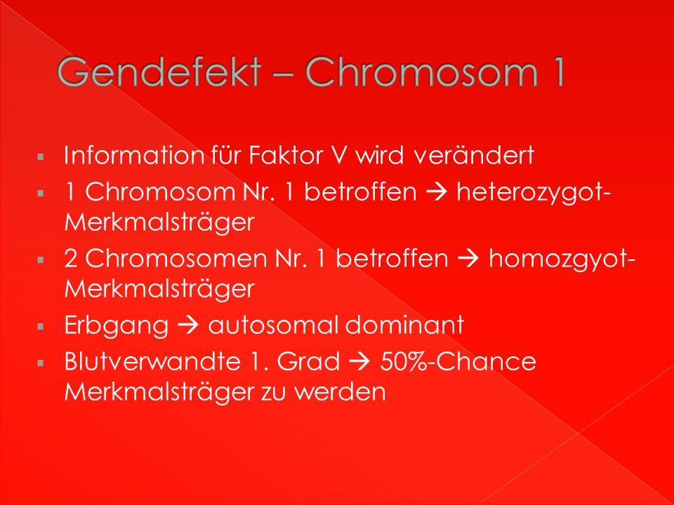  Information für Faktor V wird verändert  1 Chromosom Nr.