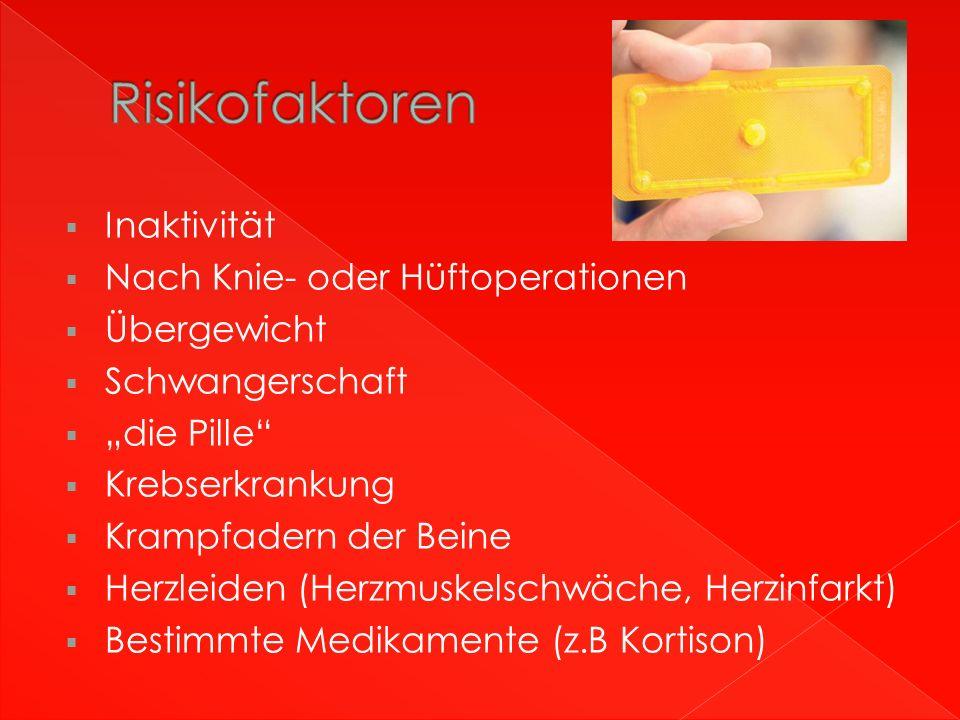 """ Inaktivität  Nach Knie- oder Hüftoperationen  Übergewicht  Schwangerschaft  """"die Pille  Krebserkrankung  Krampfadern der Beine  Herzleiden (Herzmuskelschwäche, Herzinfarkt)  Bestimmte Medikamente (z.B Kortison)"""