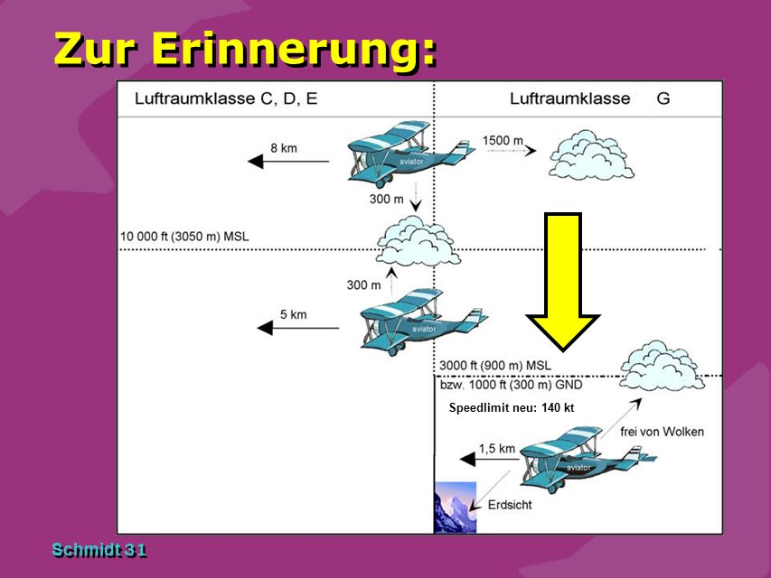 Schmidt 31 Zur Erinnerung: Speedlimit neu: 140 kt