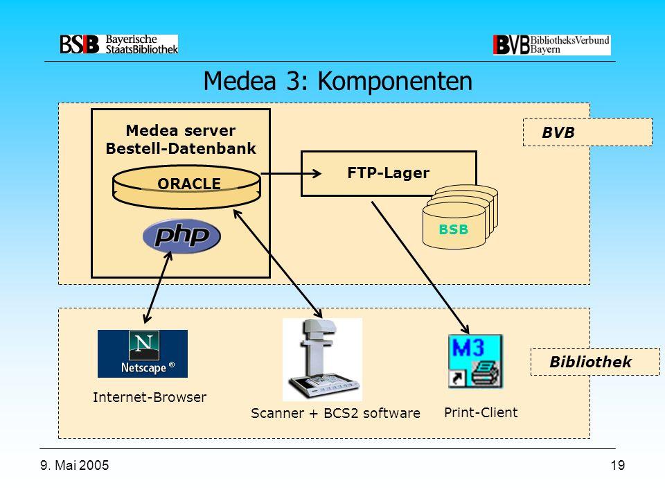9. Mai 200519 Bibliothek Scanner + BCS2 software Print-Client Internet-Browser Medea server Bestell-Datenbank ORACLE FTP-Lager BVB BSB Medea 3: Kompon