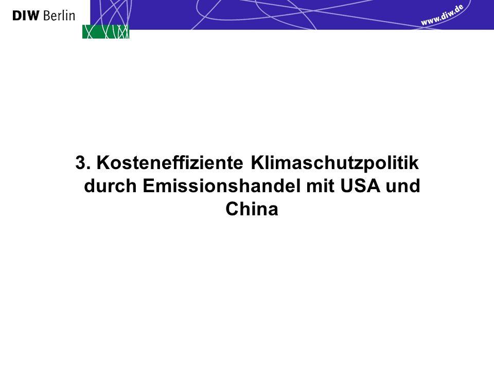 3. Kosteneffiziente Klimaschutzpolitik durch Emissionshandel mit USA und China