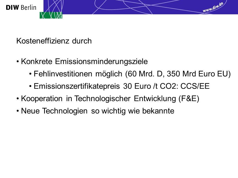 Kosteneffizienz durch Konkrete Emissionsminderungsziele Fehlinvestitionen möglich (60 Mrd.