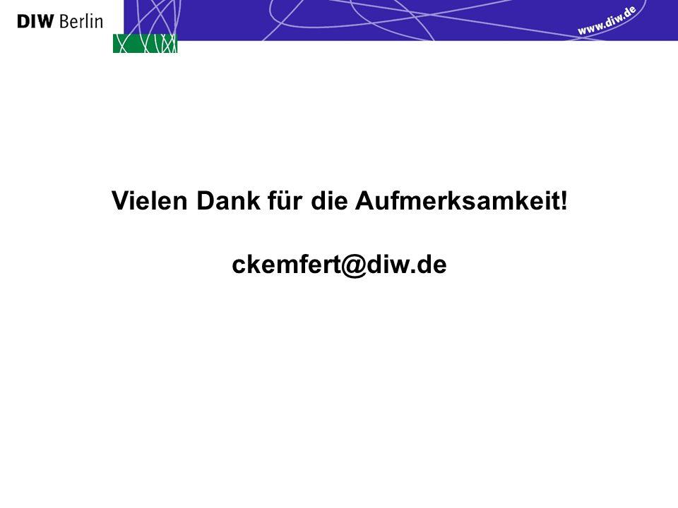 Vielen Dank für die Aufmerksamkeit! ckemfert@diw.de