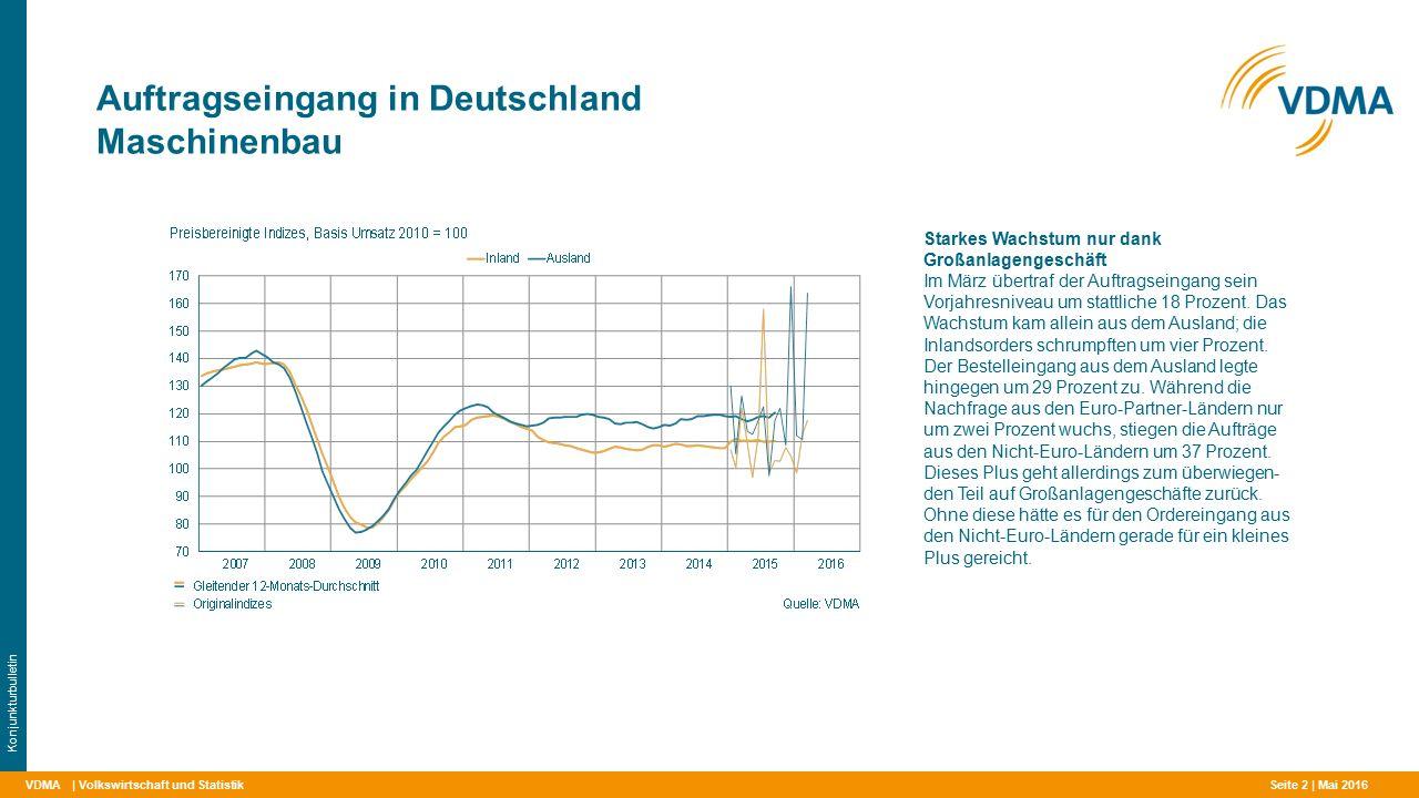 VDMA Auftragseingang in Deutschland Maschinenbau | Volkswirtschaft und Statistik Konjunkturbulletin Starkes Wachstum nur dank Großanlagengeschäft Im März übertraf der Auftragseingang sein Vorjahresniveau um stattliche 18 Prozent.