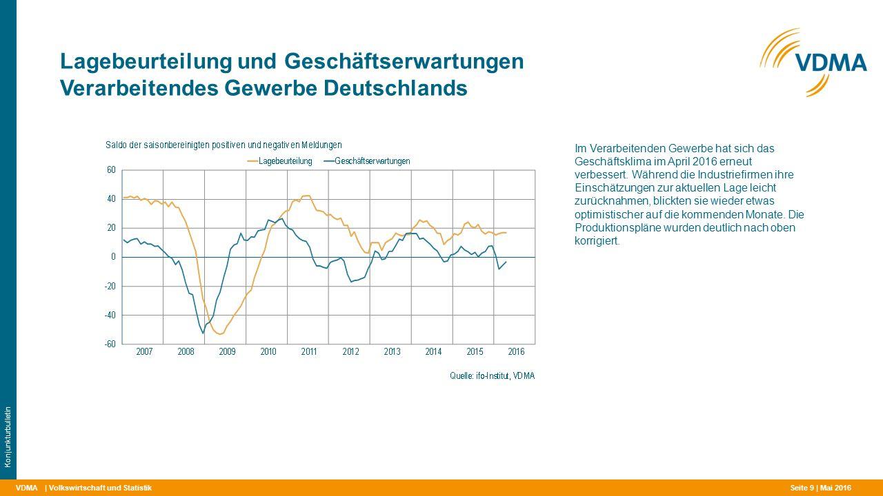 VDMA Lagebeurteilung und Geschäftserwartungen Verarbeitendes Gewerbe Deutschlands | Volkswirtschaft und Statistik Konjunkturbulletin Im Verarbeitenden Gewerbe hat sich das Geschäftsklima im April 2016 erneut verbessert.