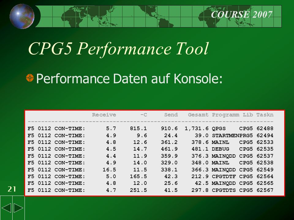 COURSE 2007 21 CPG5 Performance Tool Performance Daten auf Konsole: Receive -C Send Gesamt Programm Lib Taskn ----------------------------------------