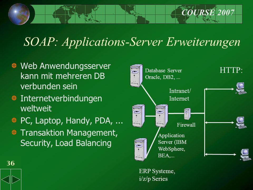 COURSE 2007 36 SOAP: Applications-Server Erweiterungen Web Anwendungsserver kann mit mehreren DB verbunden sein Internetverbindungen weltweit PC, Laptop, Handy, PDA,...