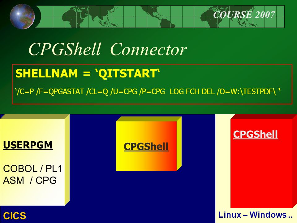 COURSE 2007 7 CPGShell Connector SHELLNAM = 'QITSTART' '/C=P /F=QPGASTAT /CL=Q /U=CPG /P=CPG LOG FCH DEL /O=W:\TESTPDF\ ' CPGShell USERPGM COBOL / PL1 ASM / CPG Linux – Windows..