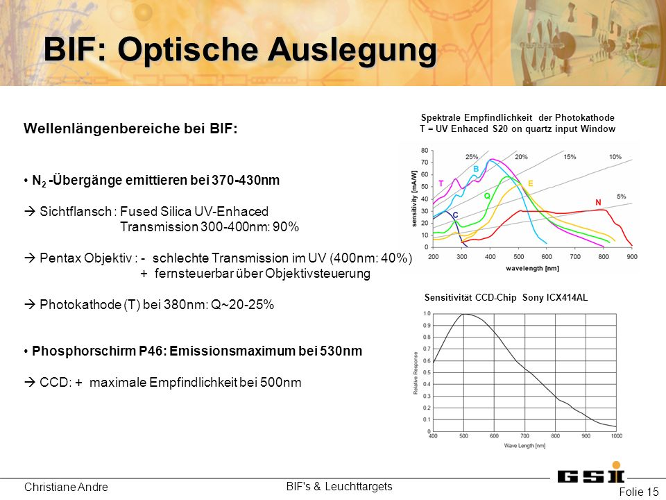 Christiane Andre BIF s & Leuchttargets Folie 15 Wellenlängenbereiche bei BIF: N 2 -Übergänge emittieren bei 370-430nm  Sichtflansch : Fused Silica UV-Enhaced Transmission 300-400nm: 90%  Pentax Objektiv : - schlechte Transmission im UV (400nm: 40%) + fernsteuerbar über Objektivsteuerung  Photokathode (T) bei 380nm: Q~20-25% Phosphorschirm P46: Emissionsmaximum bei 530nm  CCD: + maximale Empfindlichkeit bei 500nm Spektrale Empfindlichkeit der Photokathode T = UV Enhaced S20 on quartz input Window BIF: Optische Auslegung Sensitivität CCD-Chip Sony ICX414AL