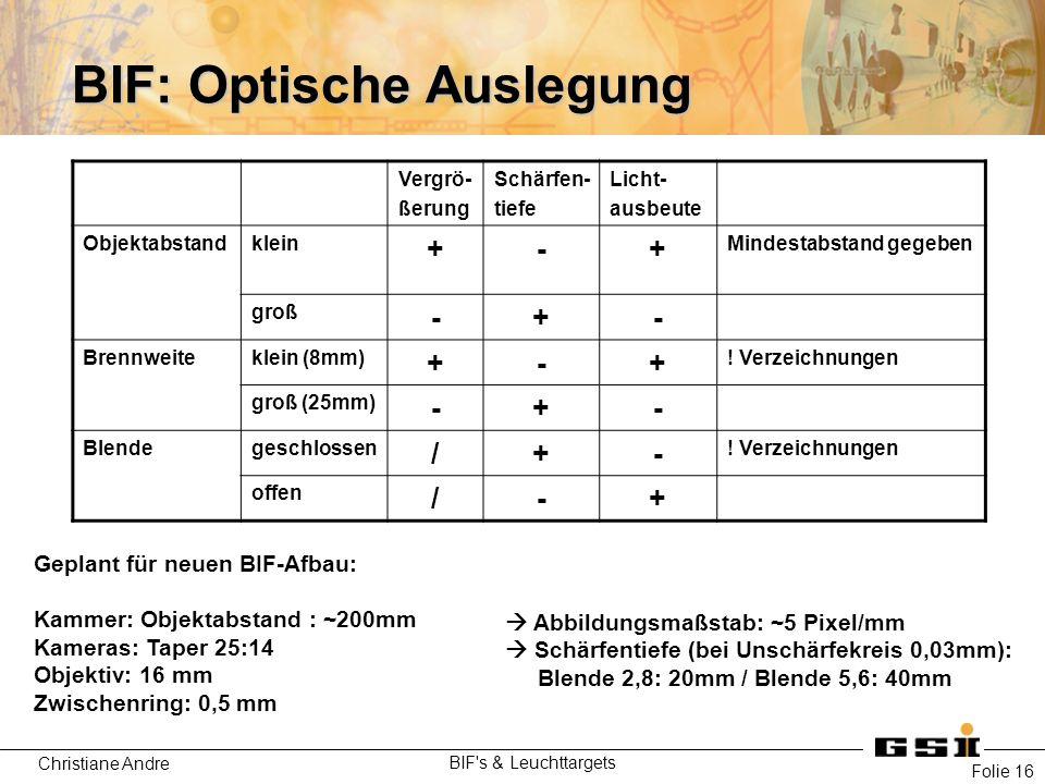 Christiane Andre BIF's & Leuchttargets Folie 16 BIF: Optische Auslegung Geplant für neuen BIF-Afbau: Kammer: Objektabstand : ~200mm Kameras: Taper 25: