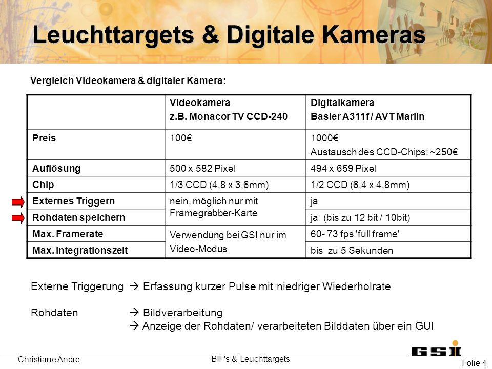 Christiane Andre BIF's & Leuchttargets Folie 4 Leuchttargets & Digitale Kameras Videokamera z.B. Monacor TV CCD-240 Digitalkamera Basler A311f / AVT M