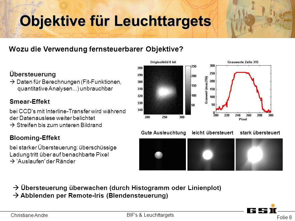 Christiane Andre BIF s & Leuchttargets Folie 8 Objektive für Leuchttargets  Übersteuerung überwachen (durch Histogramm oder Linienplot)  Abblenden per Remote-Iris (Blendensteuerung) Gute Ausleuchtung leicht übersteuert stark übersteuert Übersteuerung  Daten für Berechnungen (Fit-Funktionen, quantitative Analysen...) unbrauchbar Smear-Effekt bei CCD s mit Interline-Transfer wird während der Datenauslese weiter belichtet  Streifen bis zum unteren Bildrand Blooming-Effekt bei starker Übersteuerung: überschüssige Ladung tritt über auf benachbarte Pixel  Auslaufen der Ränder Wozu die Verwendung fernsteuerbarer Objektive
