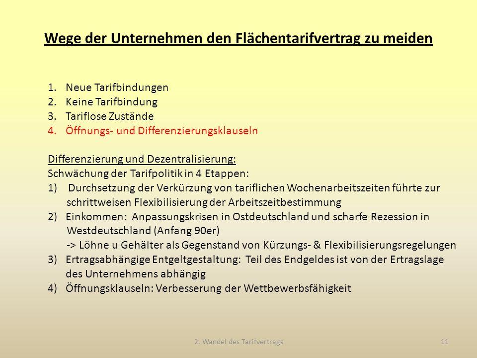 1.Neue Tarifbindungen 2.Keine Tarifbindung 3.Tariflose Zustände 4.Öffnungs- und Differenzierungsklauseln Differenzierung und Dezentralisierung: Schwächung der Tarifpolitik in 4 Etappen: 1) Durchsetzung der Verkürzung von tariflichen Wochenarbeitszeiten führte zur schrittweisen Flexibilisierung der Arbeitszeitbestimmung 2) Einkommen: Anpassungskrisen in Ostdeutschland und scharfe Rezession in Westdeutschland (Anfang 90er) -> Löhne u Gehälter als Gegenstand von Kürzungs- & Flexibilisierungsregelungen 3) Ertragsabhängige Entgeltgestaltung: Teil des Endgeldes ist von der Ertragslage des Unternehmens abhängig 4) Öffnungsklauseln: Verbesserung der Wettbewerbsfähigkeit Wege der Unternehmen den Flächentarifvertrag zu meiden 2.