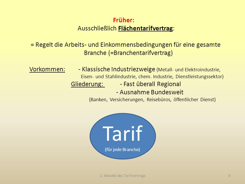 6 Früher: Ausschließlich Flächentarifvertrag: = Regelt die Arbeits- und Einkommensbedingungen für eine gesamte Branche (=Branchentarifvertrag) Vorkommen:- Klassische Industriezweige (Metall- und Elektroindustrie, Eisen- und Stahlindustrie, chem.