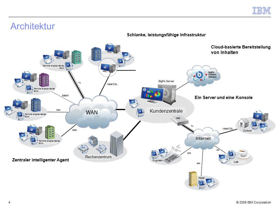 © 2009 IBM Corporation4 Ein Server und eine Konsole Cloud-basierte Bereitstellung von Inhalten Zentraler intelligenter Agent Schlanke, leistungsfähige Infrastruktur Architektur Rechenzentrum Remote angebundenes Büro Kundenzentrale Satellit Kabel/DSL Flughafen Café Kabel/DSL Zuhause