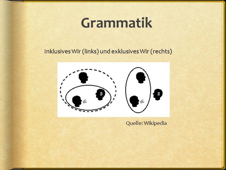 Grammatik Inklusives Wir (links) und exklusives Wir (rechts) Quelle: Wikipedia