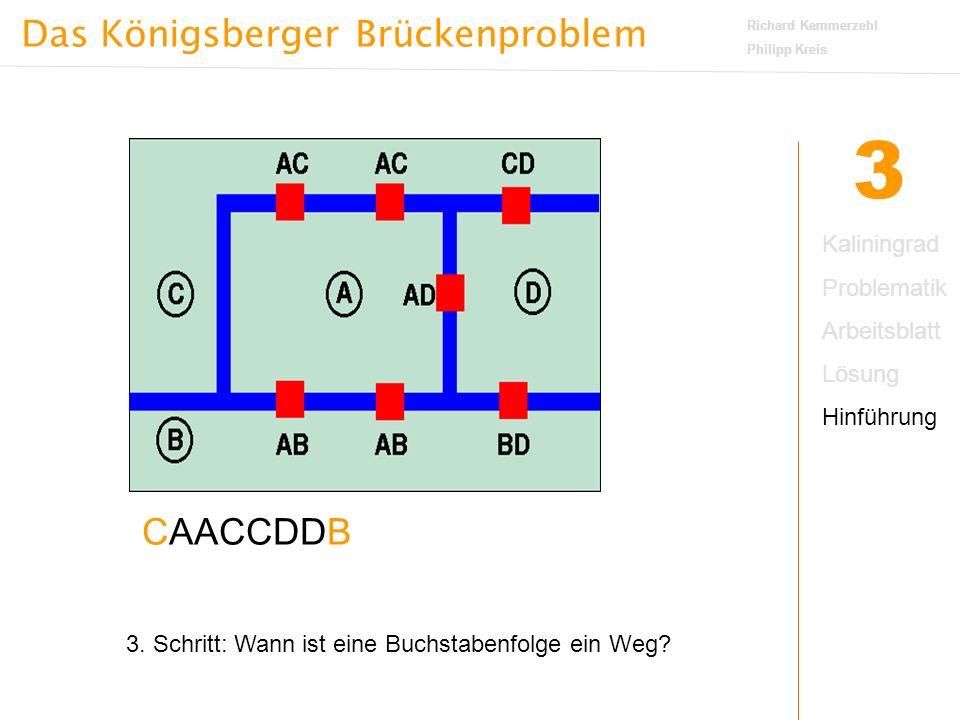 Das Königsberger Brückenproblem Richard Kemmerzehl Philipp Kreis 3 3.