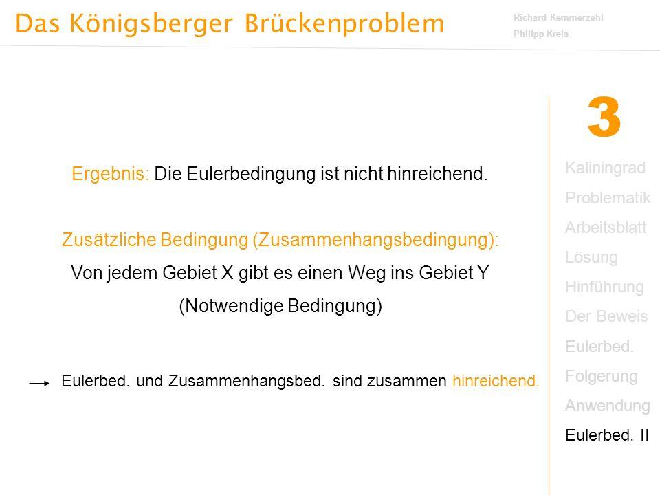 Das Königsberger Brückenproblem Richard Kemmerzehl Philipp Kreis 3 Ergebnis: Die Eulerbedingung ist nicht hinreichend.