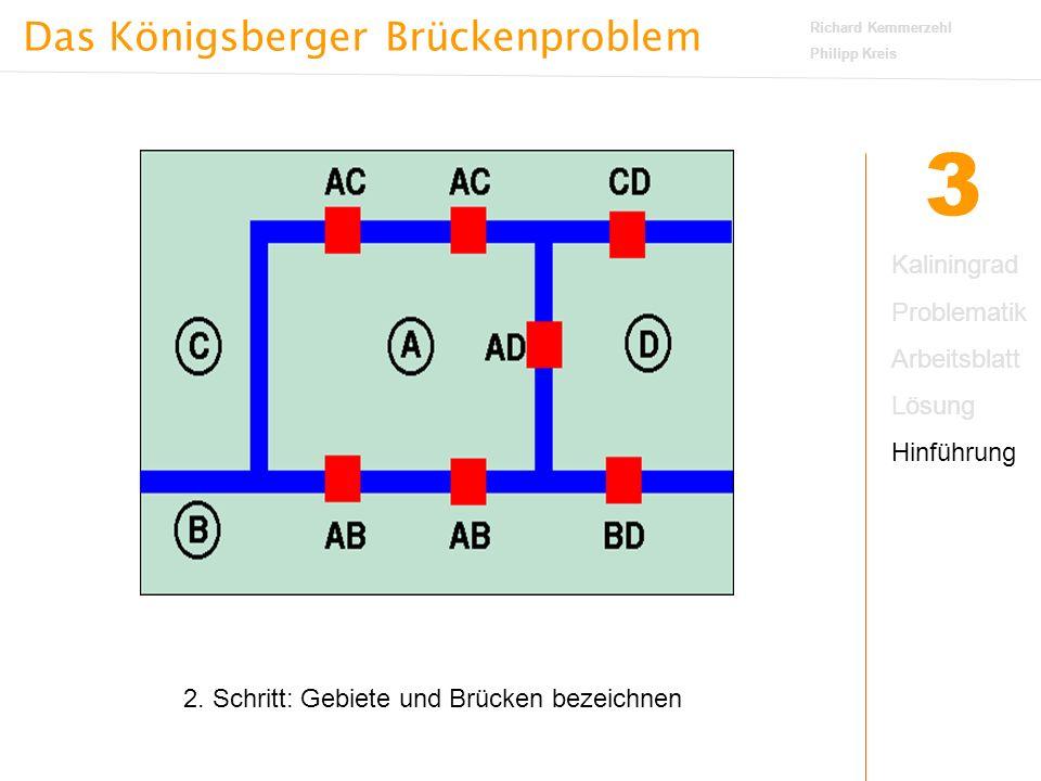 Das Königsberger Brückenproblem Richard Kemmerzehl Philipp Kreis 3 2.