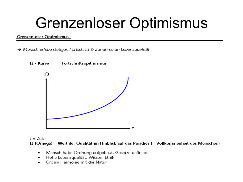 Grenzenloser Optimismus