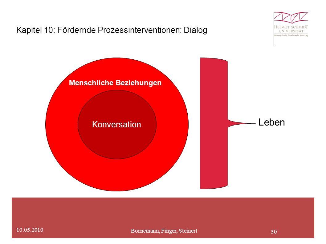 30 Bornemann, Finger, Steinert 10.05.2010 Kapitel 10: Fördernde Prozessinterventionen: Dialog Menschliche Beziehungen Konversation Leben