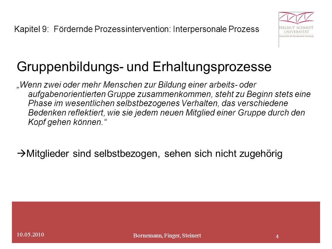 35 Kapitel 10: Fördernde Prozessinterventionen: Dialog -Beim ST: mit Hilfe des Gruppenprozess die Entwicklung unserer individuellen interpers.
