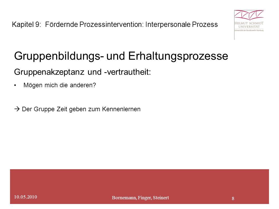 39 Hilfreiche Konzepte für einen Dialog Bornemann, Finger, Steinert 10.05.2010 In der Schwebe halten: - voranschreitendes Gespräch- Gefühl mangelnder Bestätigung -Entscheidung.