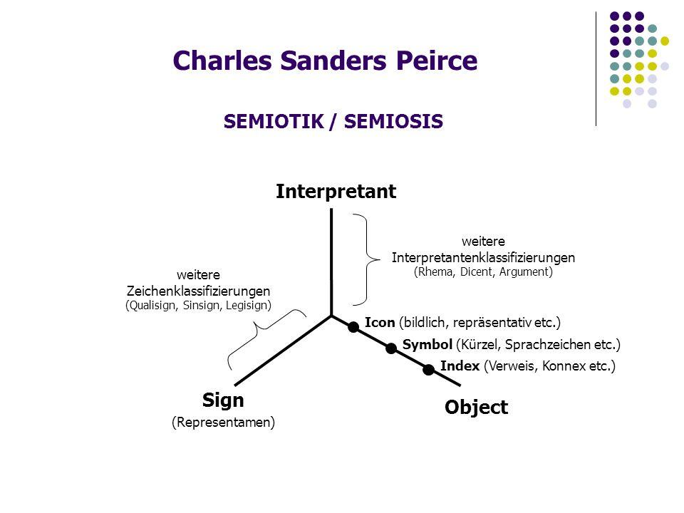 Interpretant Icon (bildlich, repräsentativ etc.) Symbol (Kürzel, Sprachzeichen etc.) Index (Verweis, Konnex etc.) Object Sign (Representamen) weitere Interpretantenklassifizierungen (Rhema, Dicent, Argument) weitere Zeichenklassifizierungen (Qualisign, Sinsign, Legisign) Charles Sanders Peirce SEMIOTIK / SEMIOSIS