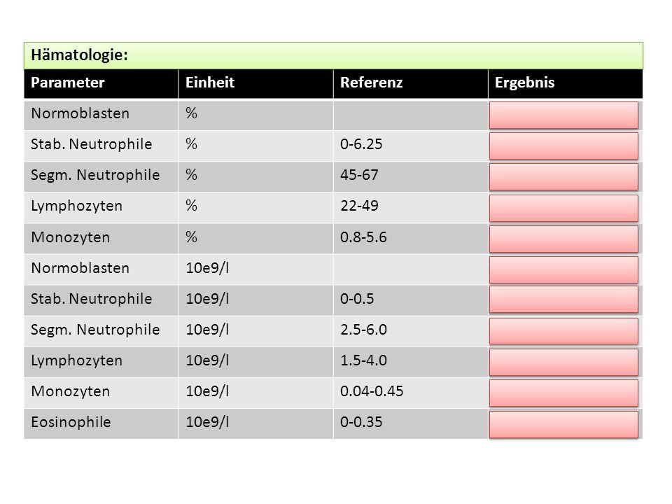 ParameterEinheitReferenzErgebnis Normoblasten% Stab. Neutrophile%0-6.25 Segm. Neutrophile%45-67 Lymphozyten%22-49 Monozyten%0.8-5.6 Normoblasten10e9/l