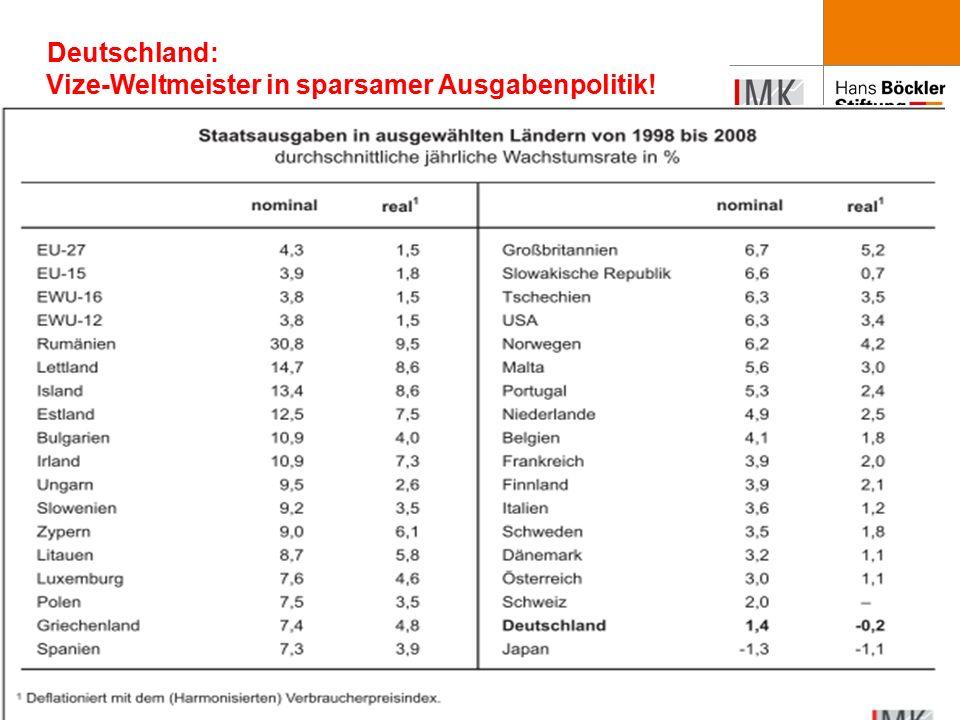 12 Deutschland: Vize-Weltmeister in sparsamer Ausgabenpolitik!