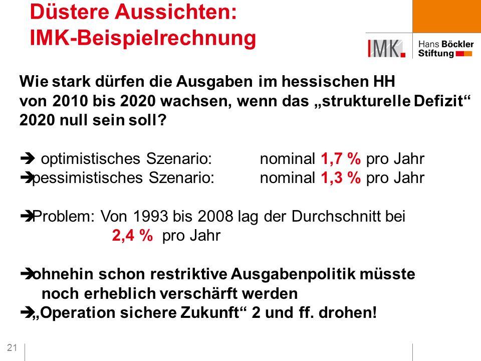 """21 Düstere Aussichten: IMK-Beispielrechnung Wie stark dürfen die Ausgaben im hessischen HH von 2010 bis 2020 wachsen, wenn das """"strukturelle Defizit 2020 null sein soll."""