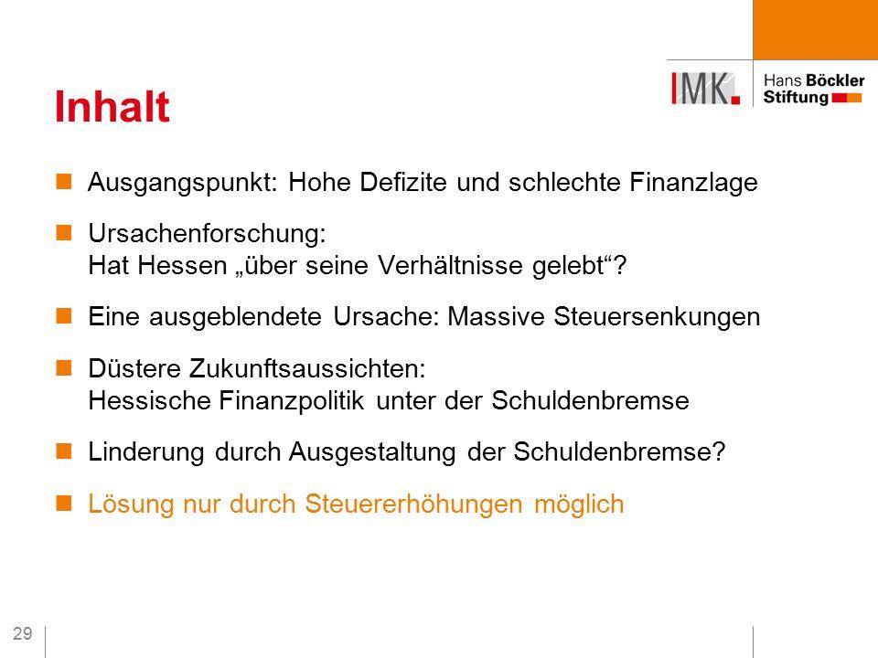"""29 Ausgangspunkt: Hohe Defizite und schlechte Finanzlage Ursachenforschung: Hat Hessen """"über seine Verhältnisse gelebt ."""
