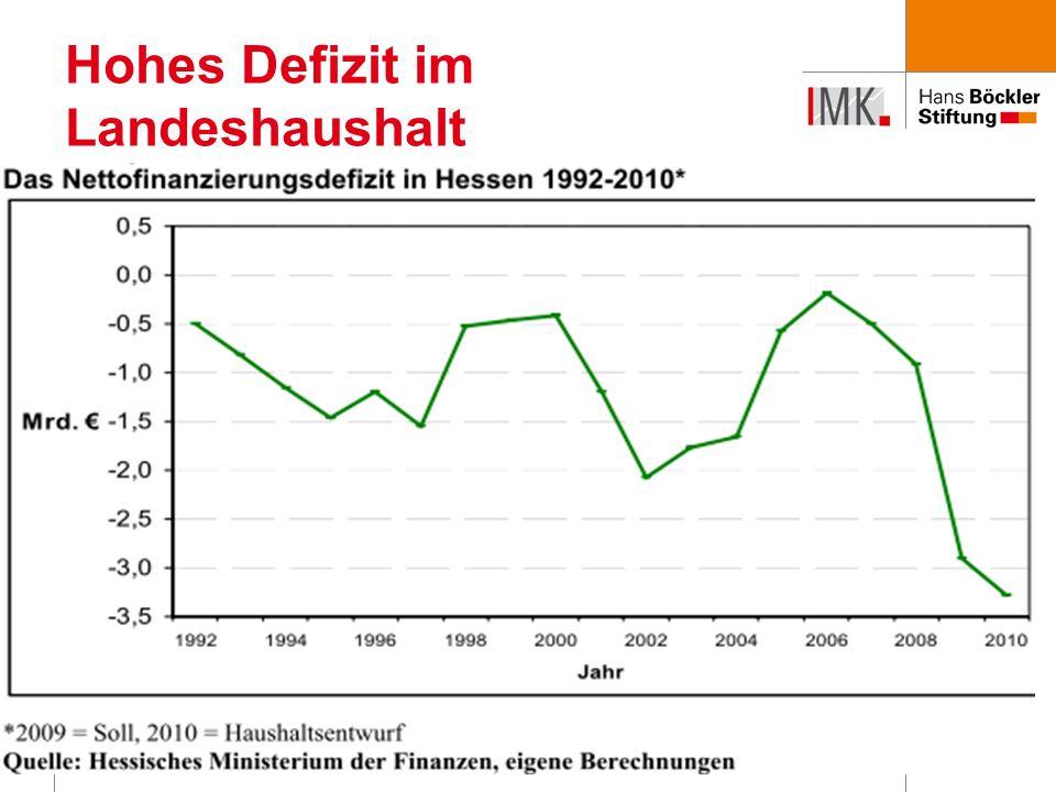 """24 Ausgangspunkt: Hohe Defizite und schlechte Finanzlage Ursachenforschung: Hat Hessen """"über seine Verhältnisse gelebt ."""