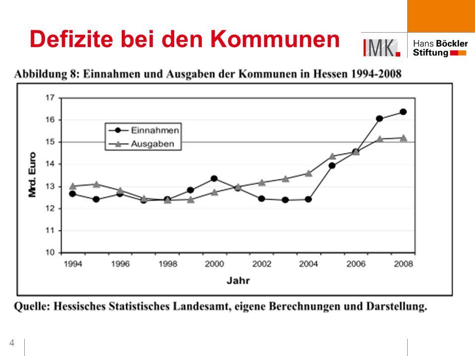 4 Defizite bei den Kommunen