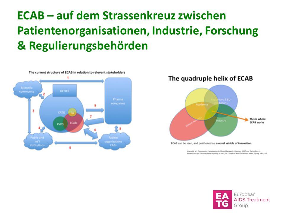 ECAB – auf dem Strassenkreuz zwischen Patientenorganisationen, Industrie, Forschung & Regulierungsbehörden