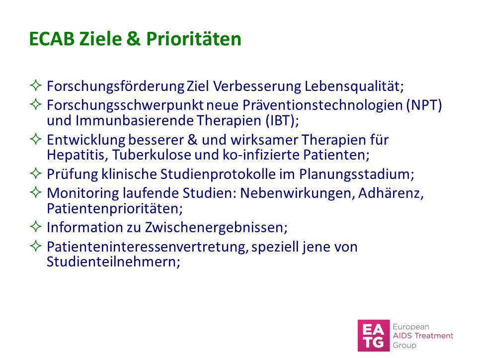 ECAB Ziele & Prioritäten  Forschungsförderung Ziel Verbesserung Lebensqualität;  Forschungsschwerpunkt neue Präventionstechnologien (NPT) und Immunbasierende Therapien (IBT);  Entwicklung besserer & und wirksamer Therapien für Hepatitis, Tuberkulose und ko-infizierte Patienten;  Prüfung klinische Studienprotokolle im Planungsstadium;  Monitoring laufende Studien: Nebenwirkungen, Adhärenz, Patientenprioritäten;  Information zu Zwischenergebnissen;  Patienteninteressenvertretung, speziell jene von Studienteilnehmern;