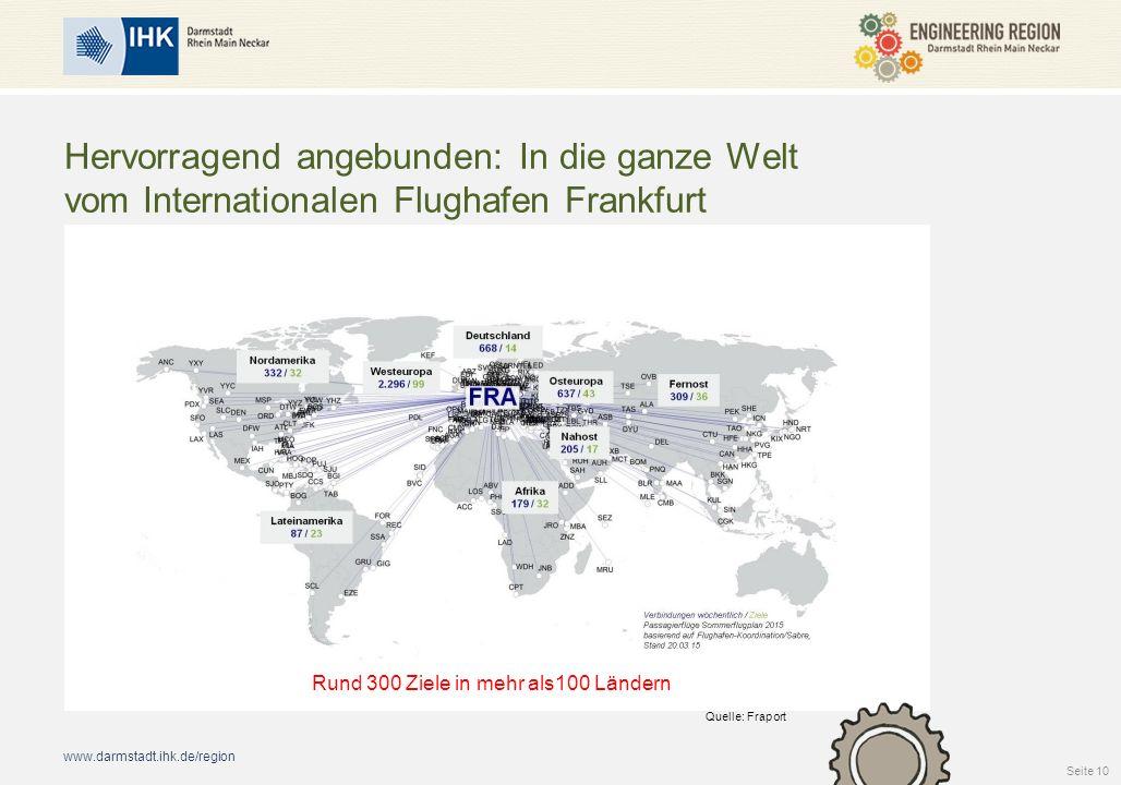 www.darmstadt.ihk.de/region Hervorragend angebunden: In die ganze Welt vom Internationalen Flughafen Frankfurt Seite 10 Rund 300 Ziele in mehr als100 Ländern Quelle: Fraport