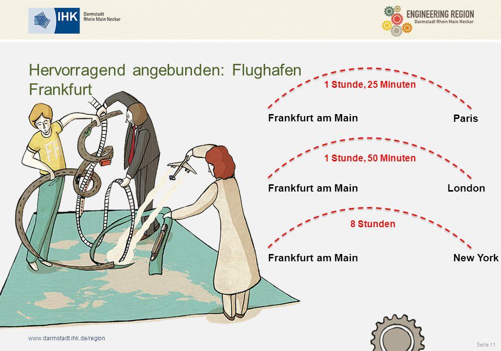 www.darmstadt.ihk.de/region Hervorragend angebunden: Flughafen Frankfurt Frankfurt am Main Paris 1 Stunde, 25 Minuten 1 Stunde, 50 Minuten Frankfurt am Main London Frankfurt am Main New York 8 Stunden Seite 11
