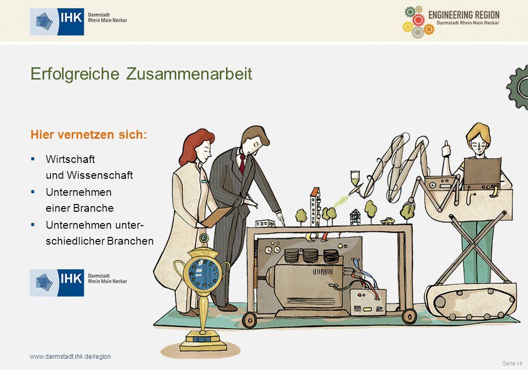 www.darmstadt.ihk.de/region Erfolgreiche Zusammenarbeit Hier vernetzen sich:  Wirtschaft und Wissenschaft  Unternehmen einer Branche  Unternehmen unter- schiedlicher Branchen Seite 14