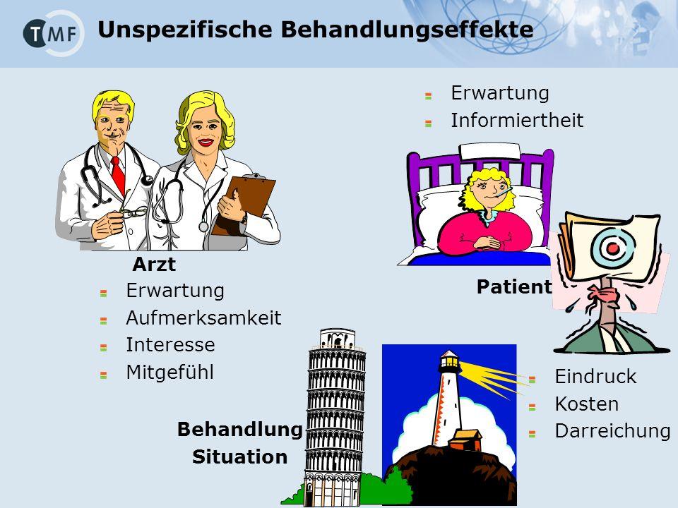 Unspezifische Behandlungseffekte Arzt Patient Behandlung Situation Erwartung Aufmerksamkeit Interesse Mitgefühl Erwartung Informiertheit Eindruck Kosten Darreichung