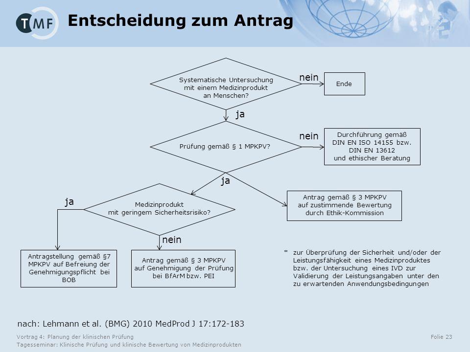 Vortrag 4: Planung der klinischen Prüfung Tagesseminar: Klinische Prüfung und klinische Bewertung von Medizinprodukten Folie 23 Entscheidung zum Antrag nach: Lehmann et al.